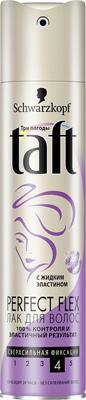 Taft Perfect Flex, лак для укладки волос, пена для укладки волос, лак для волос