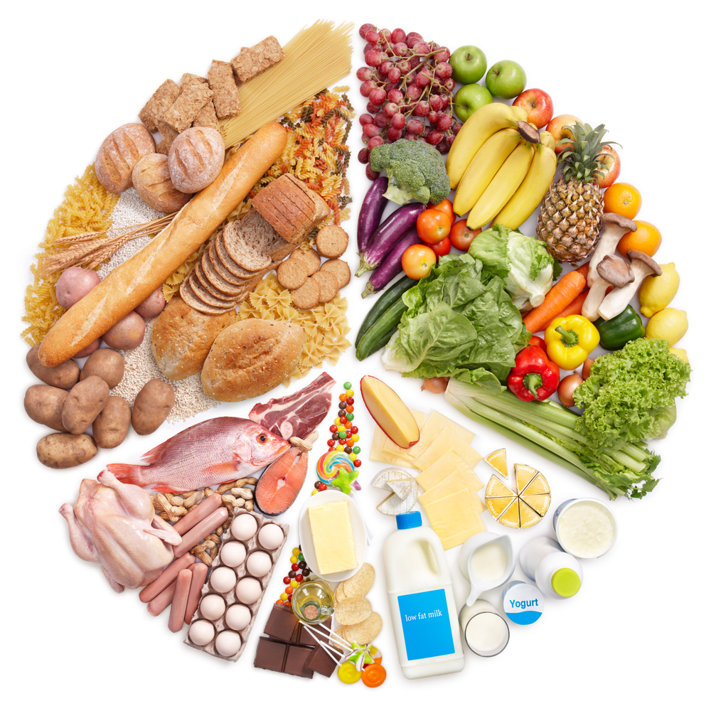 Здоровая пища
